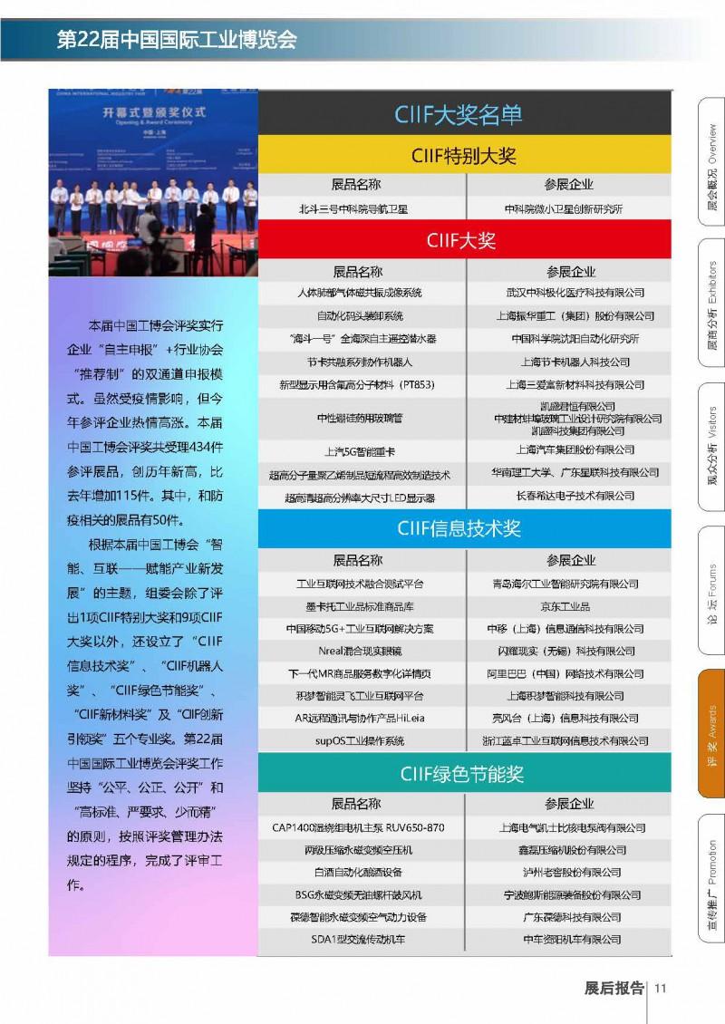 第22届中国工博会展后报告(中文)_页面_13