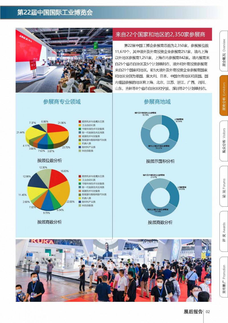 第22届中国工博会展后报告(中文)_页面_04
