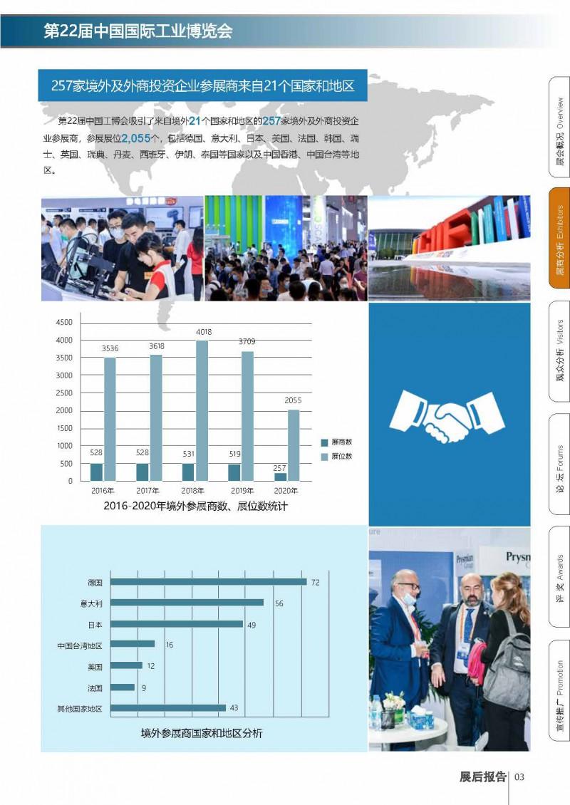 第22届中国工博会展后报告(中文)_页面_05